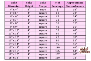 Average Pan Sizes For  Teir Cake Wedding