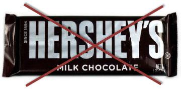 Hersheys milk chocolate photo by Wicked Goodies 2