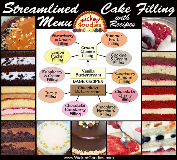 Cake Fruit Filling Flavors