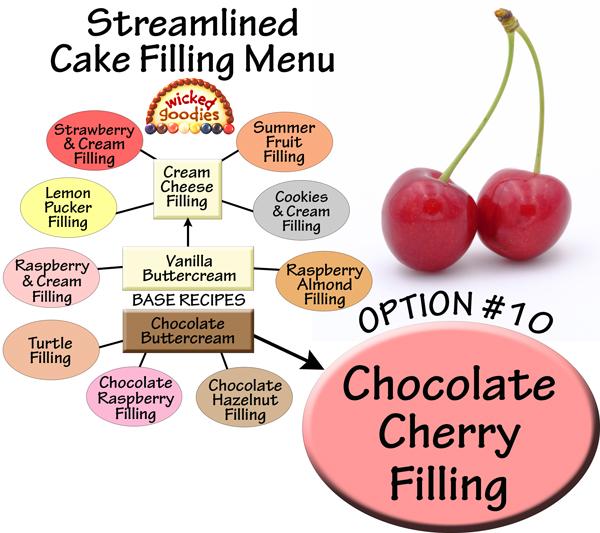 Chocolate Cherry Cake Filling Recipe