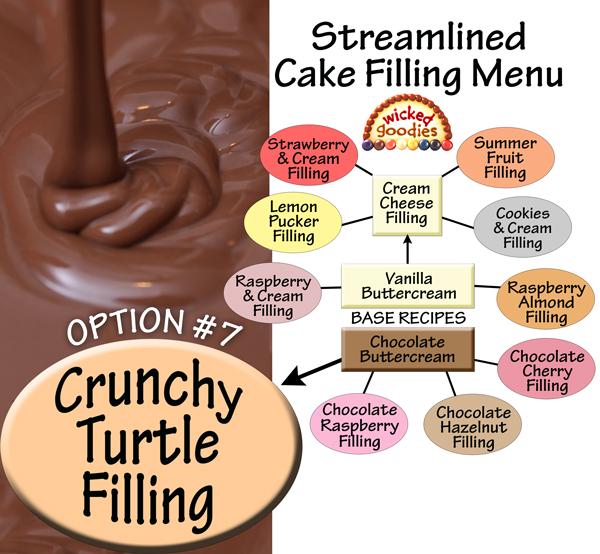 Crunchy Turtle Cake Filling Recipe