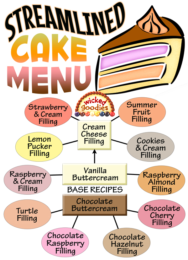 Streamlined Cake Bakery Menu