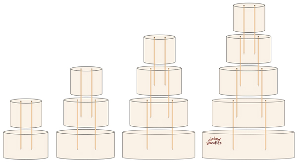 Wedding Cake Dowels
